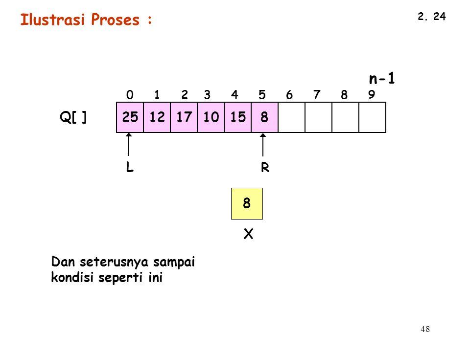 Ilustrasi Proses : 25 12 17 10 15 8 Q[ ] L R 8 X Dan seterusnya sampai